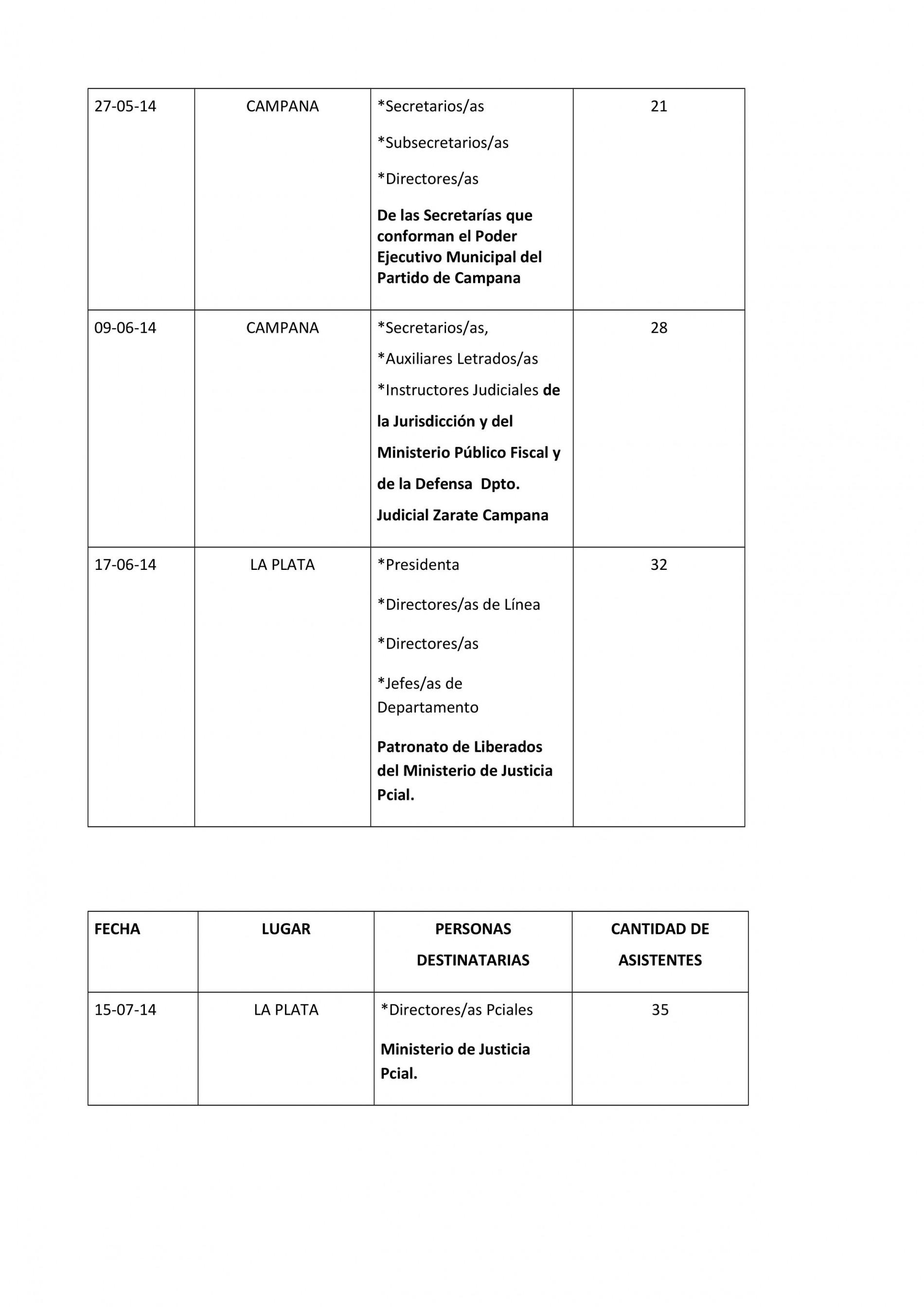 Implementación del Taller sobre Perspectiva de Género por AMJA y FUNDEJUS.