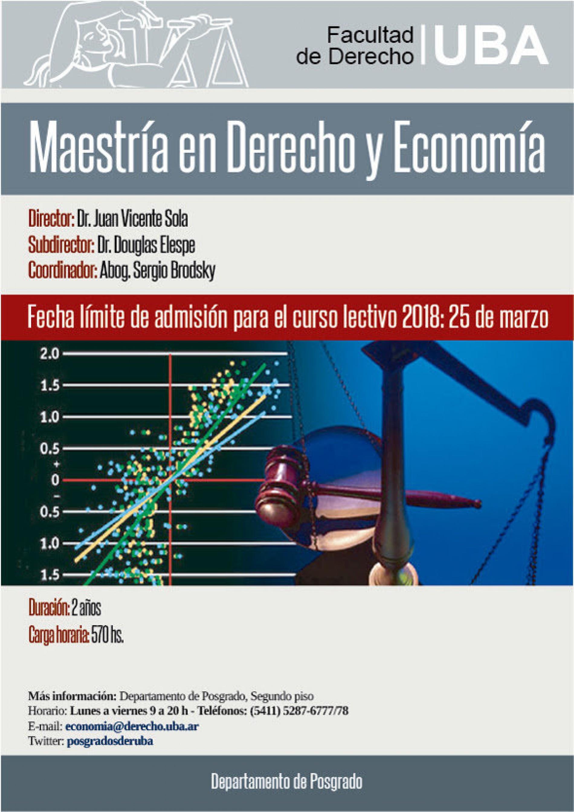 Maestría en Derecho y Economía