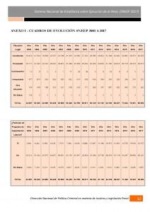 Informe-del-SNEEP-012