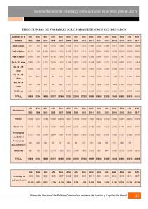 Informe-del-SNEEP-015