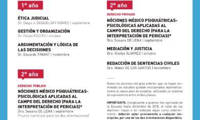 Consejo de la Magistratura Bonaerense ( Cursos Escuela Judicial ): 2° semestre 2019